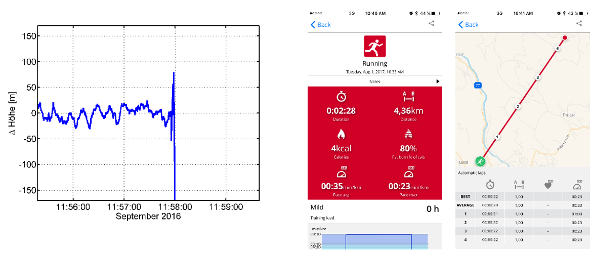 Demonstration of the effect of GNSS jamming (left) und spoofing (right) attacks on commercial GNSS receivers